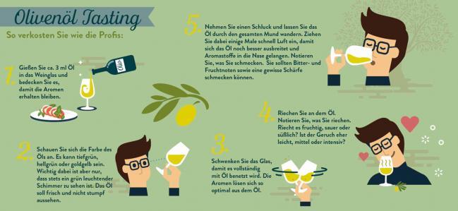 Olivenöl selber verkosten, aber richtig!
